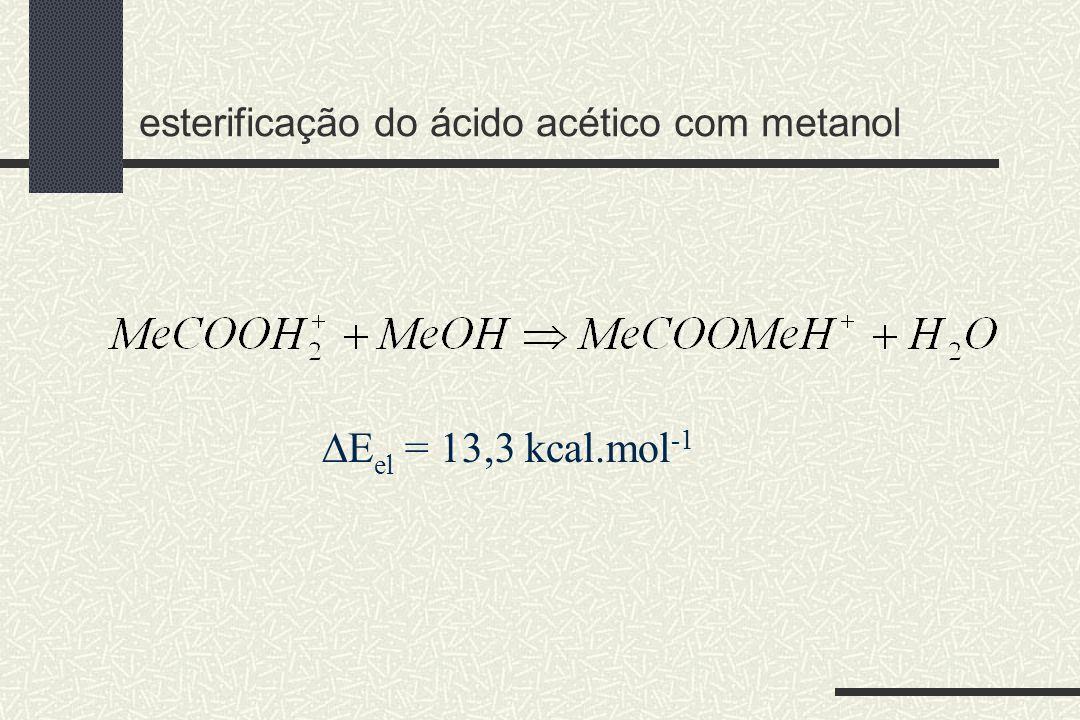 esterificação do ácido acético com metanol E el = 13,3 kcal.mol -1