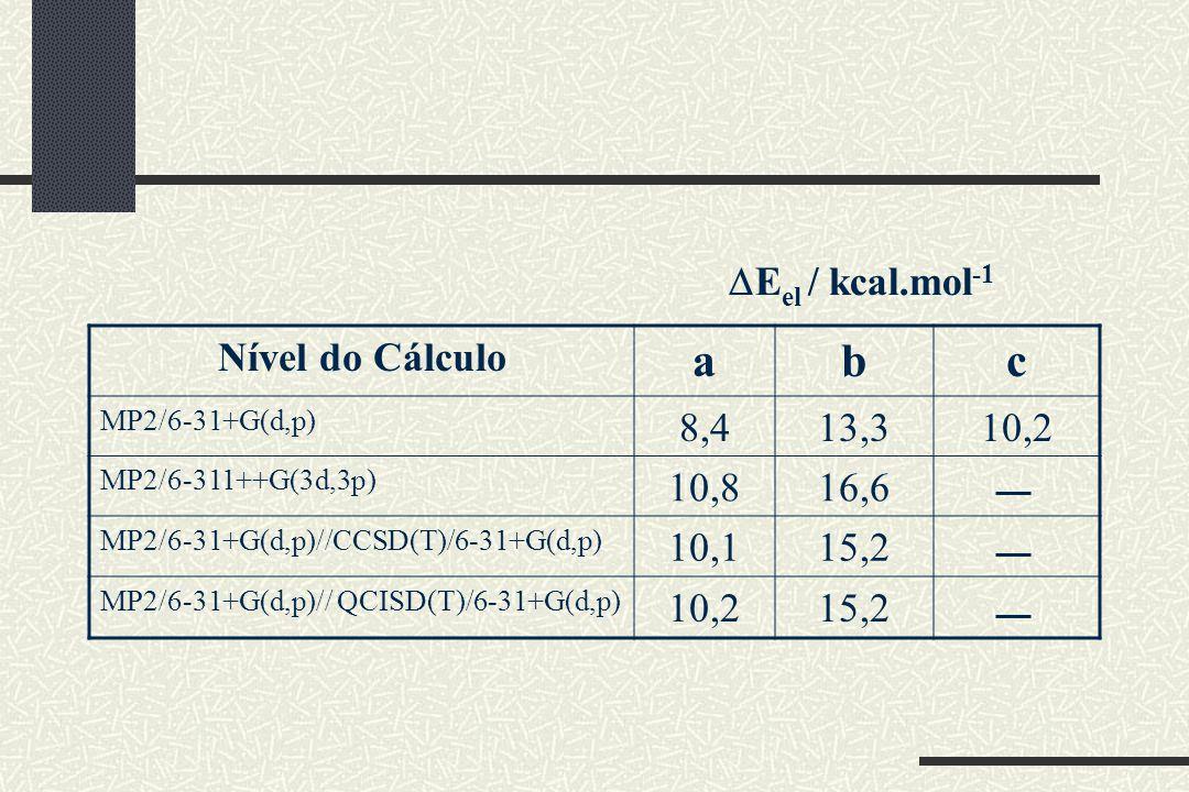 Nível do Cálculo abc MP2/6-31+G(d,p) 8,413,310,2 MP2/6-311++G(3d,3p) 10,816,6 MP2/6-31+G(d,p)//CCSD(T)/6-31+G(d,p) 10,115,2 MP2/6-31+G(d,p)// QCISD(T)