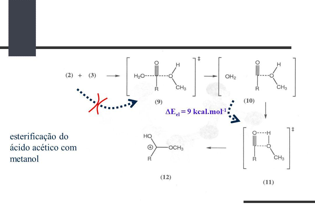 esterificação do ácido acético com metanol E el = 9 kcal.mol -1