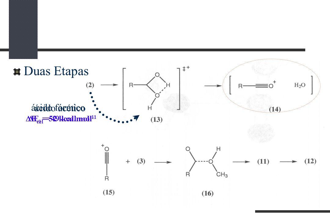 Duas Etapas ácido fórmico E el = 52 kcal.mol -1 ácido acético E el = 49 kcal.mol -1