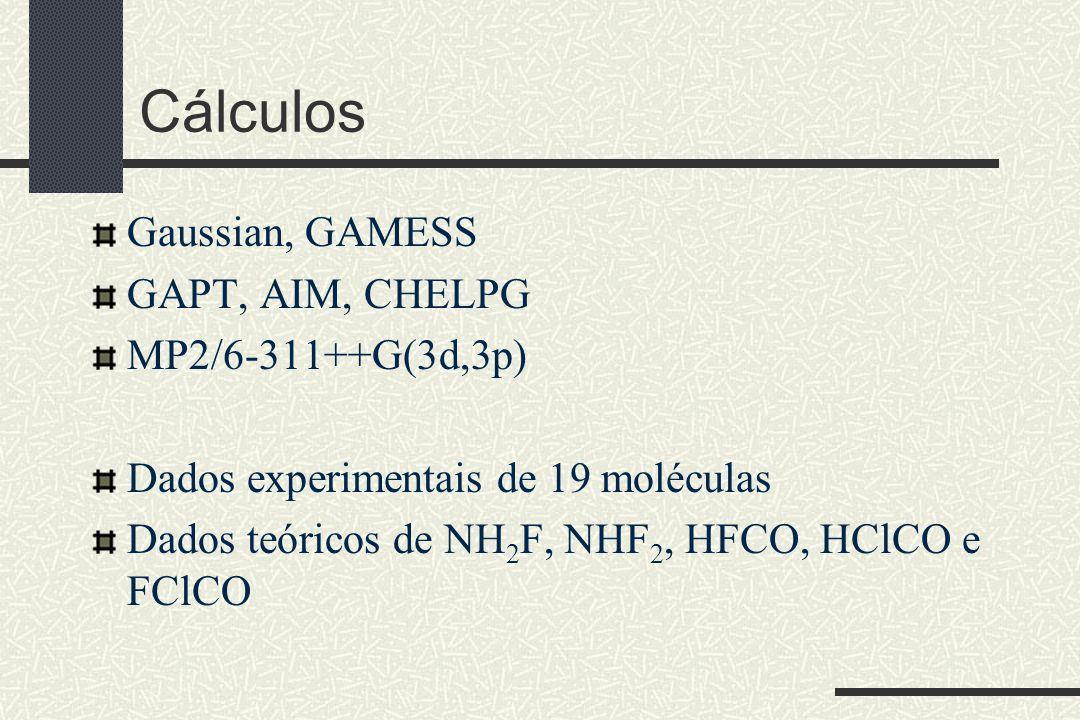 Cálculos Gaussian, GAMESS GAPT, AIM, CHELPG MP2/6-311++G(3d,3p) Dados experimentais de 19 moléculas Dados teóricos de NH 2 F, NHF 2, HFCO, HClCO e FCl