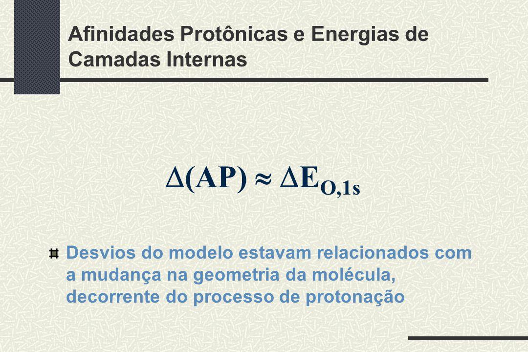 Afinidades Protônicas e Energias de Camadas Internas (AP) E O,1s Desvios do modelo estavam relacionados com a mudança na geometria da molécula, decorr