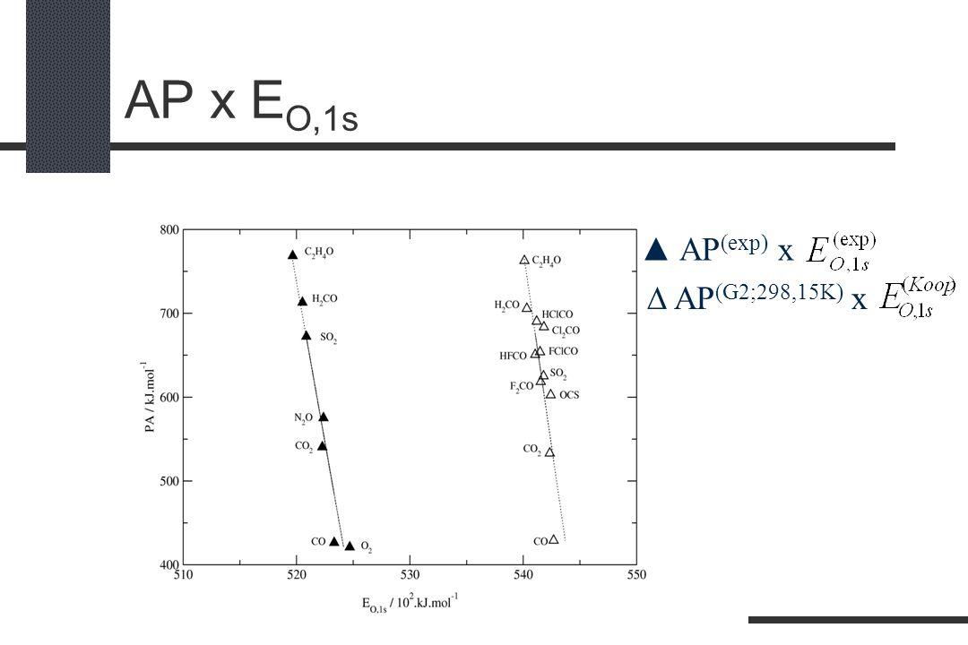 AP x E O,1s AP (exp) x AP (G2;298,15K) x