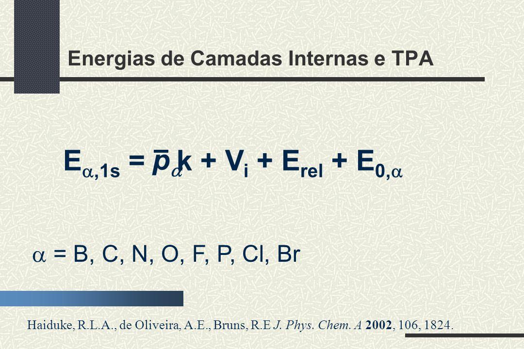 Energias de Camadas Internas e TPA E,1s = k + V i + E rel + E 0, p = B, C, N, O, F, P, Cl, Br Haiduke, R.L.A., de Oliveira, A.E., Bruns, R.E J. Phys.