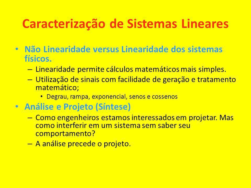 Caracterização de Sistemas Lineares Não Linearidade versus Linearidade dos sistemas físicos. – Linearidade permite cálculos matemáticos mais simples.