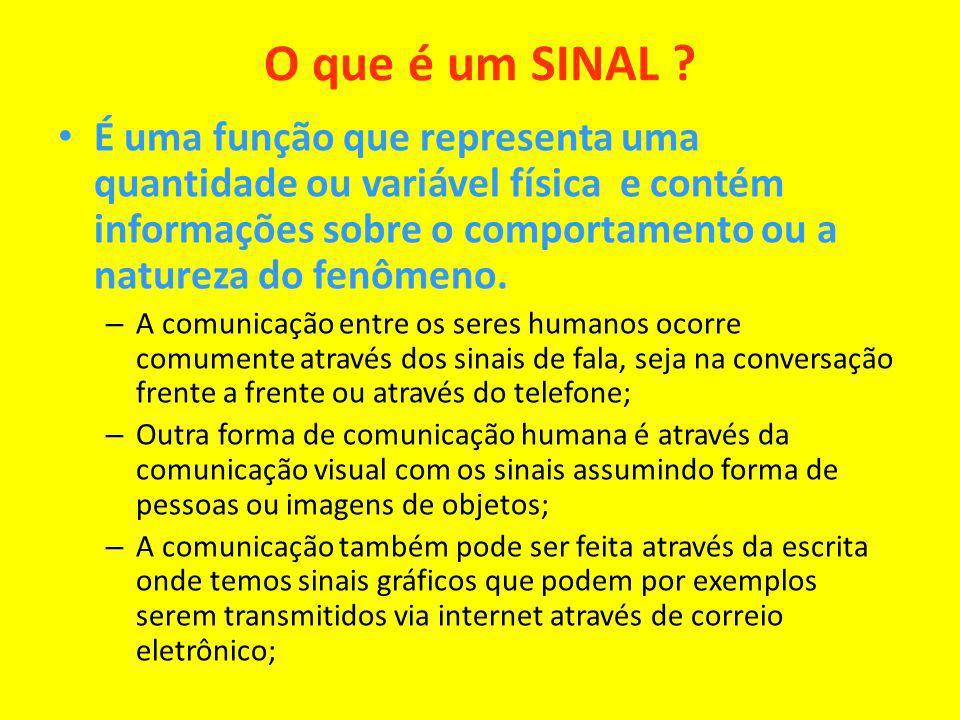 O que é um SINAL ? É uma função que representa uma quantidade ou variável física e contém informações sobre o comportamento ou a natureza do fenômeno.