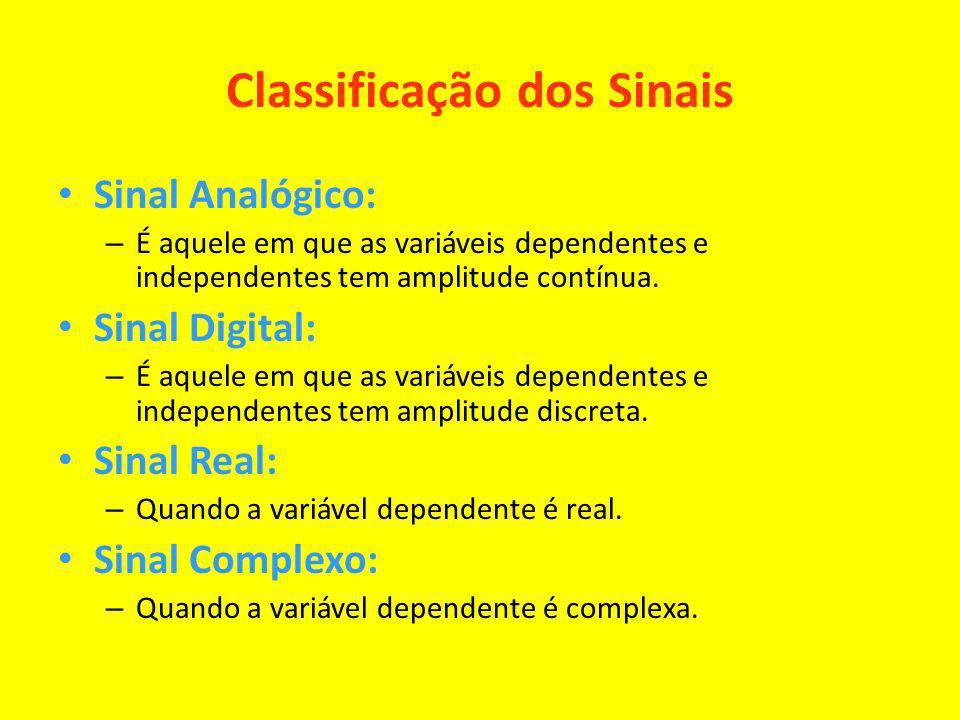 Classificação dos Sinais Sinal Analógico: – É aquele em que as variáveis dependentes e independentes tem amplitude contínua. Sinal Digital: – É aquele