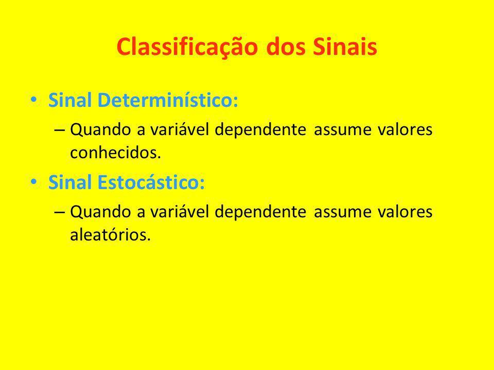 Classificação dos Sinais Sinal Determinístico: – Quando a variável dependente assume valores conhecidos. Sinal Estocástico: – Quando a variável depend
