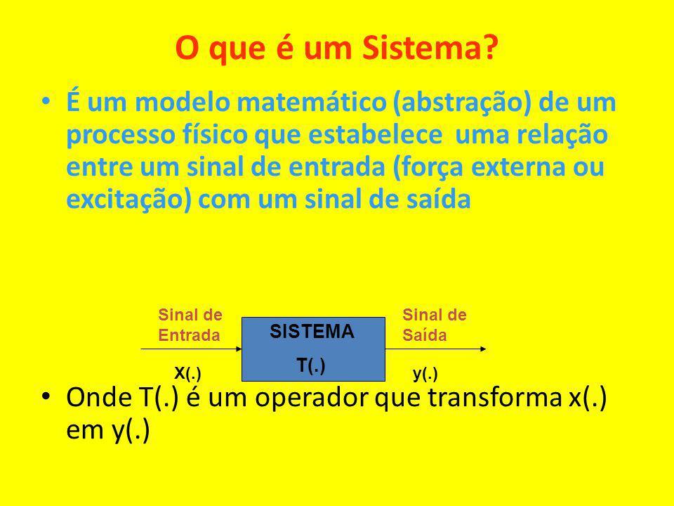 O que é um Sistema? É um modelo matemático (abstração) de um processo físico que estabelece uma relação entre um sinal de entrada (força externa ou ex