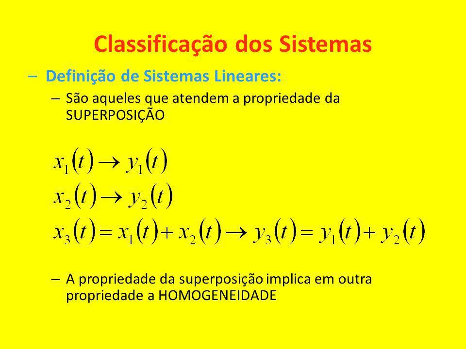 Classificação dos Sistemas –Definição de Sistemas Lineares: – São aqueles que atendem a propriedade da SUPERPOSIÇÃO – A propriedade da superposição im