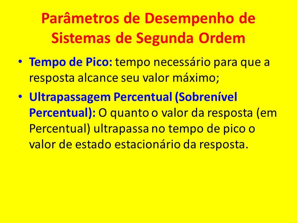 Parâmetros de Desempenho de Sistemas de Segunda Ordem Tempo de Pico: tempo necessário para que a resposta alcance seu valor máximo; Ultrapassagem Percentual (Sobrenível Percentual): O quanto o valor da resposta (em Percentual) ultrapassa no tempo de pico o valor de estado estacionário da resposta.
