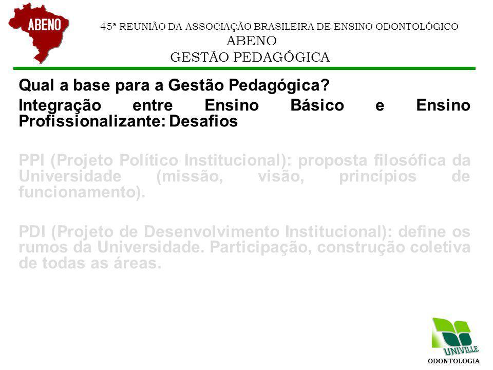 Gestão Pedagógica dentro do PPC do curso de Odontologia: Instrumentos de Ação Parcerias, convênios, contratos como efetiva inserção pedagógica de aproximação da aprendizagem com a realidade social brasileira (ensino em serviço).