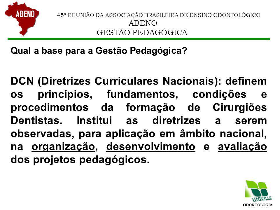 Gestão Pedagógica dentro do PPC do curso de Odontologia: Instrumentos de Ação Estas parcerias devem constar do PPC (Art.