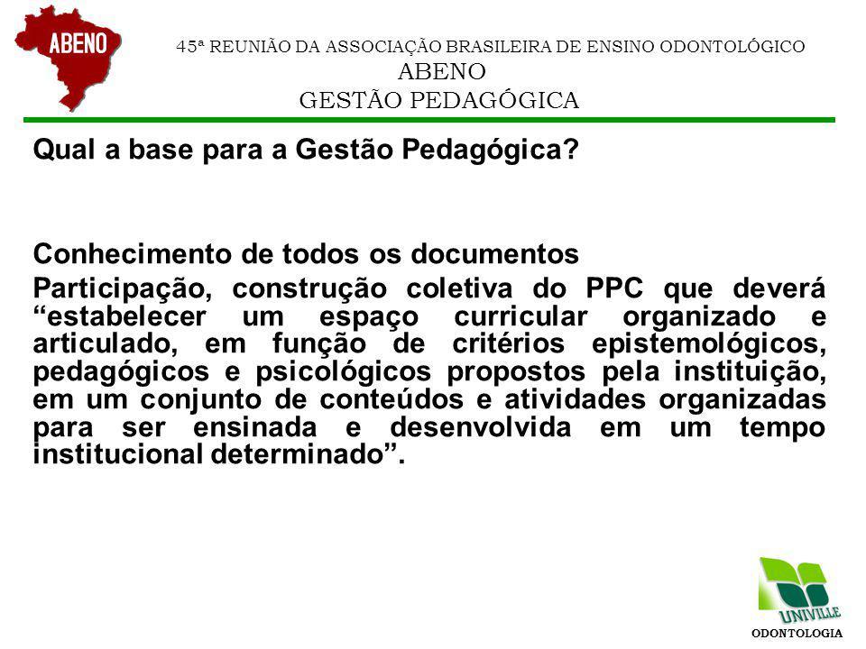 Gestão Pedagógica dentro do PPC do curso de Odontologia: Instrumentos de Ação ODONTOLOGIA 45ª REUNIÃO DA ASSOCIAÇÃO BRASILEIRA DE ENSINO ODONTOLÓGICO ABENO GESTÃO PEDAGÓGICA