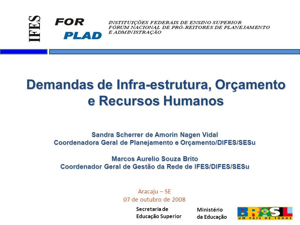 Ministério da Educação Secretaria de Educação Superior Demandas de Infra-estrutura, Orçamento e Recursos Humanos Sandra Scherrer de Amorin Nagen Vidal