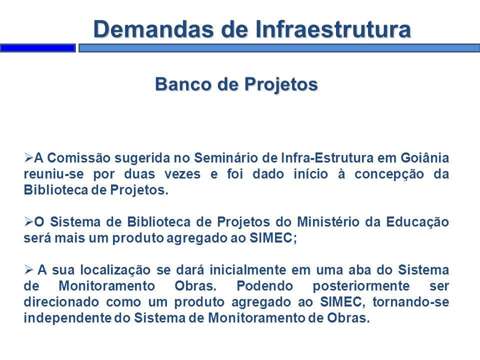 Banco de Projetos Demandas de Infraestrutura A Comissão sugerida no Seminário de Infra-Estrutura em Goiânia reuniu-se por duas vezes e foi dado início