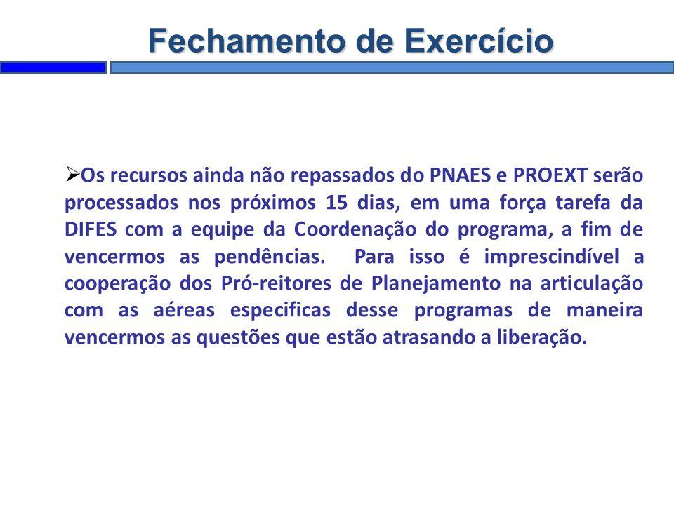 Os recursos ainda não repassados do PNAES e PROEXT serão processados nos próximos 15 dias, em uma força tarefa da DIFES com a equipe da Coordenação do programa, a fim de vencermos as pendências.
