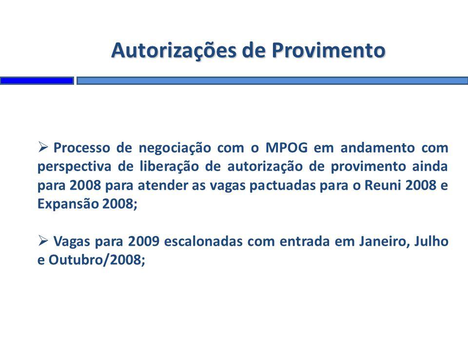 Autorizações de Provimento Processo de negociação com o MPOG em andamento com perspectiva de liberação de autorização de provimento ainda para 2008 para atender as vagas pactuadas para o Reuni 2008 e Expansão 2008; Vagas para 2009 escalonadas com entrada em Janeiro, Julho e Outubro/2008;
