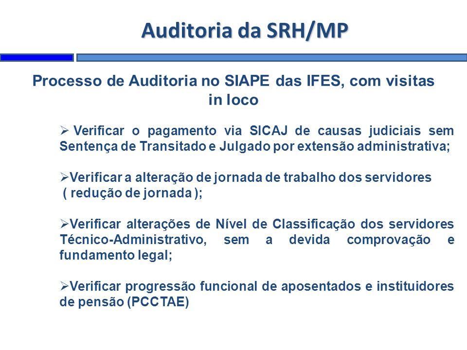Auditoria da SRH/MP Verificar o pagamento via SICAJ de causas judiciais sem Sentença de Transitado e Julgado por extensão administrativa; Verificar a alteração de jornada de trabalho dos servidores ( redução de jornada ); Verificar alterações de Nível de Classificação dos servidores Técnico-Administrativo, sem a devida comprovação e fundamento legal; Verificar progressão funcional de aposentados e instituidores de pensão (PCCTAE) Processo de Auditoria no SIAPE das IFES, com visitas in loco