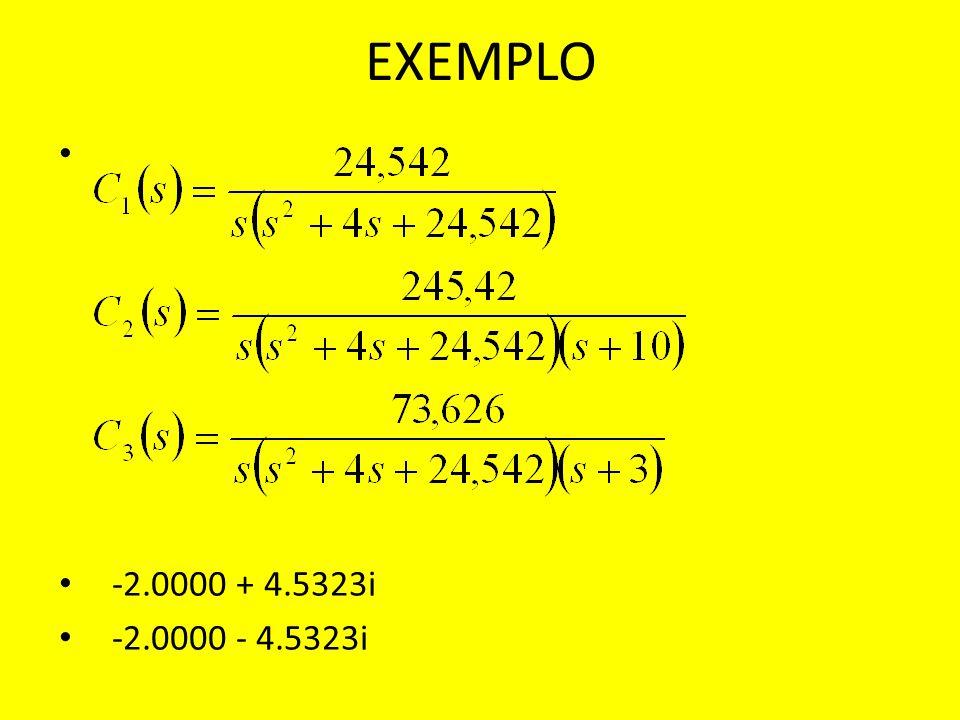 Erro de estado estacionário: a.entrada em degrau; b.