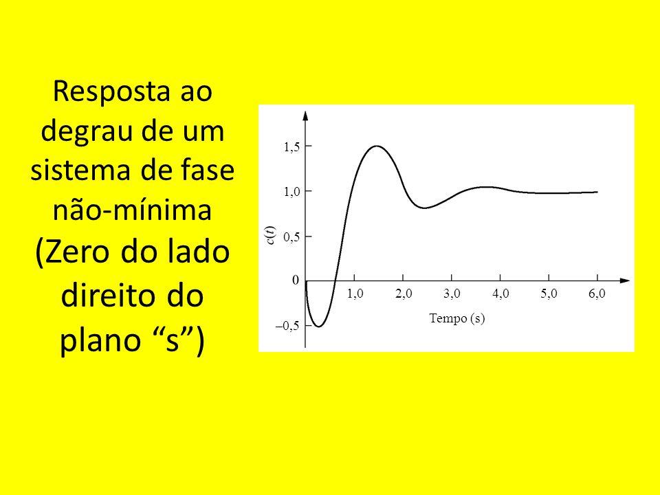 Sistemas com: a.erro de estado estacionário finito para uma entrada em degrau; b.