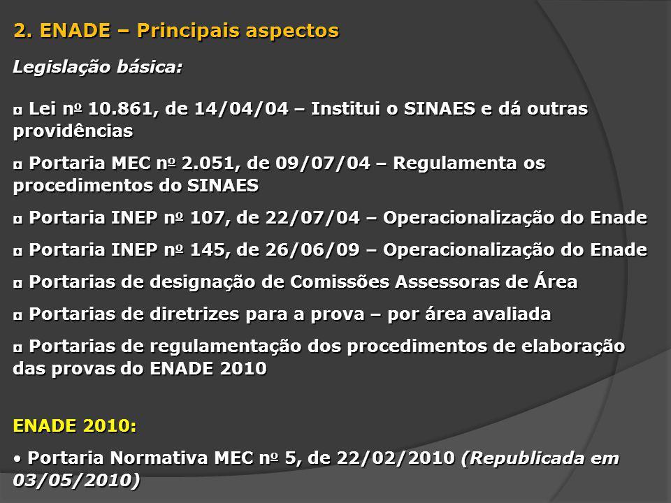 2. ENADE – Principais aspectos Legislação básica: Lei n o 10.861, de 14/04/04 – Institui o SINAES e dá outras providências Lei n o 10.861, de 14/04/04