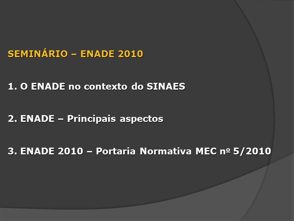 SEMINÁRIO – ENADE 2010 1. O ENADE no contexto do SINAES 2. ENADE – Principais aspectos 3. ENADE 2010 – Portaria Normativa MEC n o 5/2010