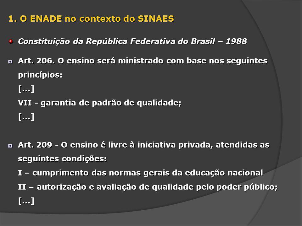 3.ENADE 2010 (cont.