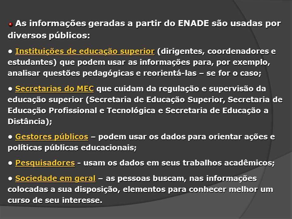 As informações geradas a partir do ENADE são usadas por diversos públicos: As informações geradas a partir do ENADE são usadas por diversos públicos: