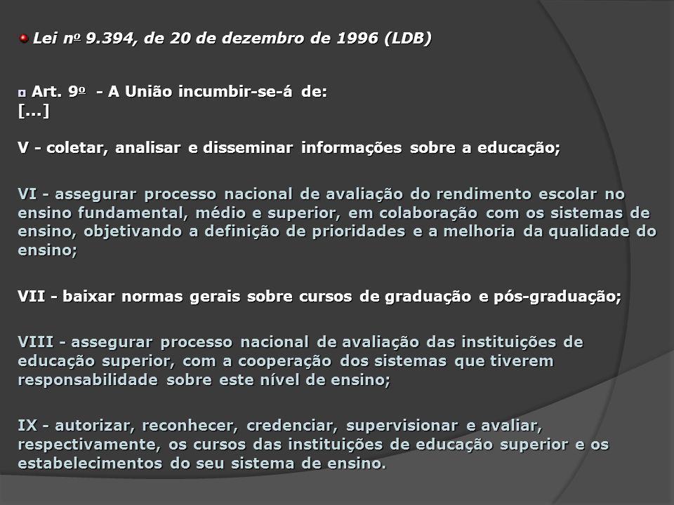 Lei n o 9.394, de 20 de dezembro de 1996 (LDB) Lei n o 9.394, de 20 de dezembro de 1996 (LDB) Art. 9 o - A União incumbir-se-á de: [...] Art. 9 o - A
