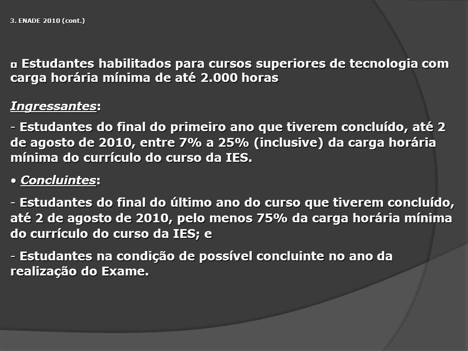 3. ENADE 2010 (cont.) Estudantes habilitados para cursos superiores de tecnologia com carga horária mínima de até 2.000 horas Estudantes habilitados p