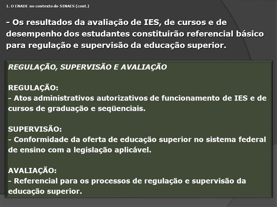 1. O ENADE no contexto do SINAES (cont.) - Os resultados da avaliação de IES, de cursos e de desempenho dos estudantes constituirão referencial básico