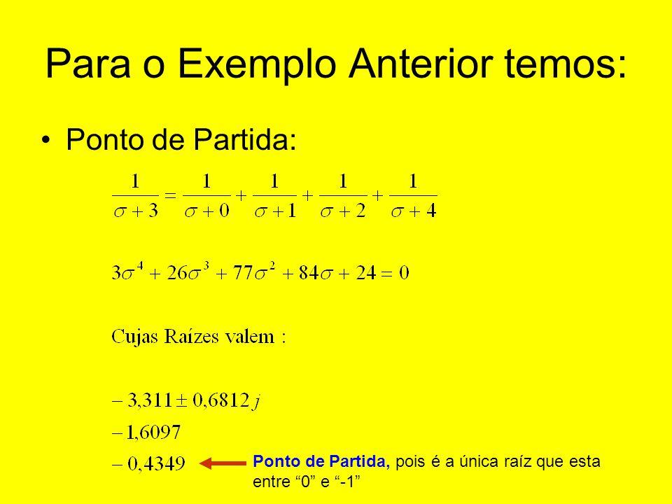Para o Exemplo Anterior temos: Ponto de Partida: Ponto de Partida, pois é a única raíz que esta entre 0 e -1