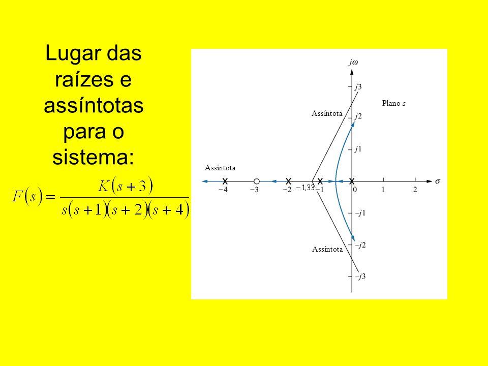 Refinando o Lugar das Raízes 1.Pontos de saída e pontos de chegada no eixo real: 2.Cruzamento com o eixo imaginário é feito através do critério de Routh obtendo o valor do ganho que esta na transição de estabilidade; 3.Ângulo de partida e chegada em pólos ou zeros complexos conjugados