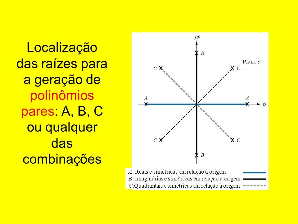 Localização das raízes para a geração de polinômios pares: A, B, C ou qualquer das combinações A: Reais e simétricas em relação à origem B: Imaginária