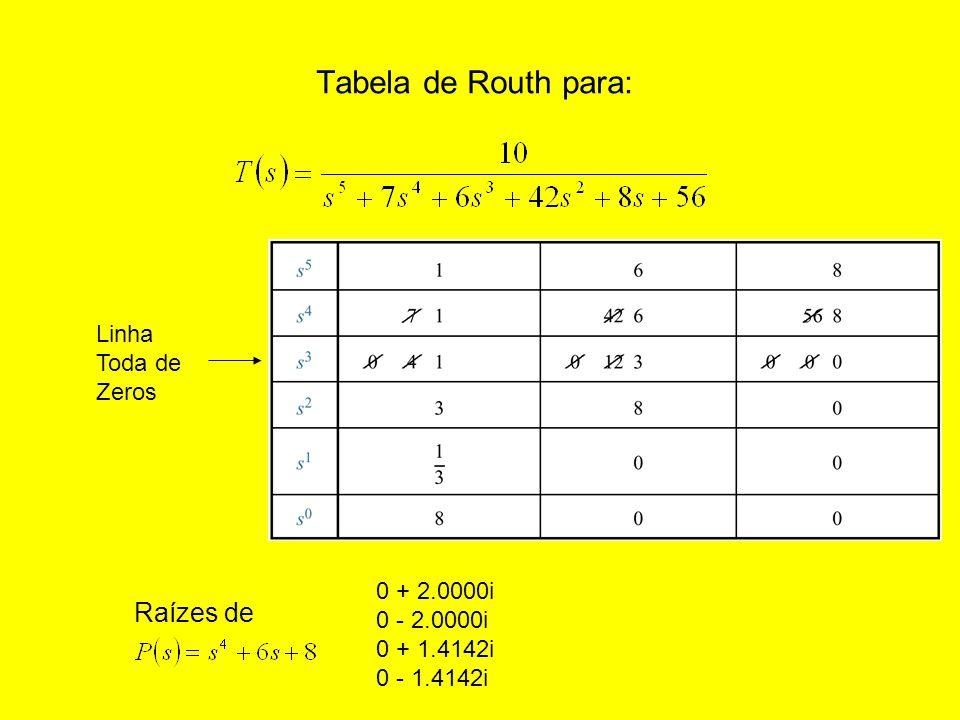 0 + 1.4142i 0 - 1.4142i 0 + 1.0000i 0 - 1.0000i