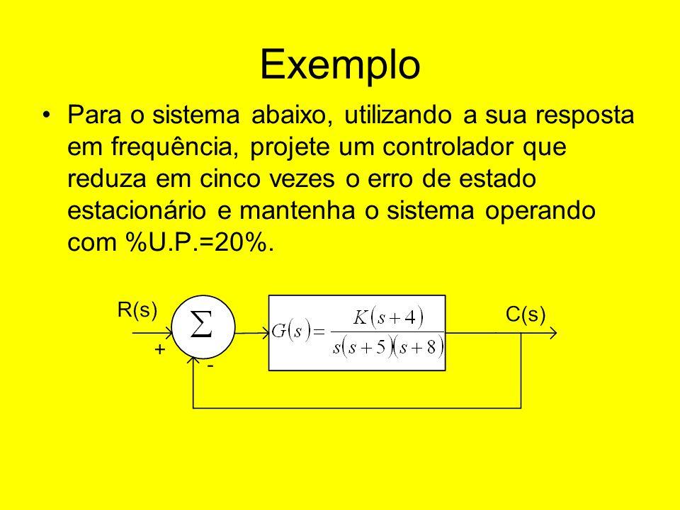 Exemplo Para o sistema abaixo, utilizando a sua resposta em frequência, projete um controlador que reduza em cinco vezes o erro de estado estacionário