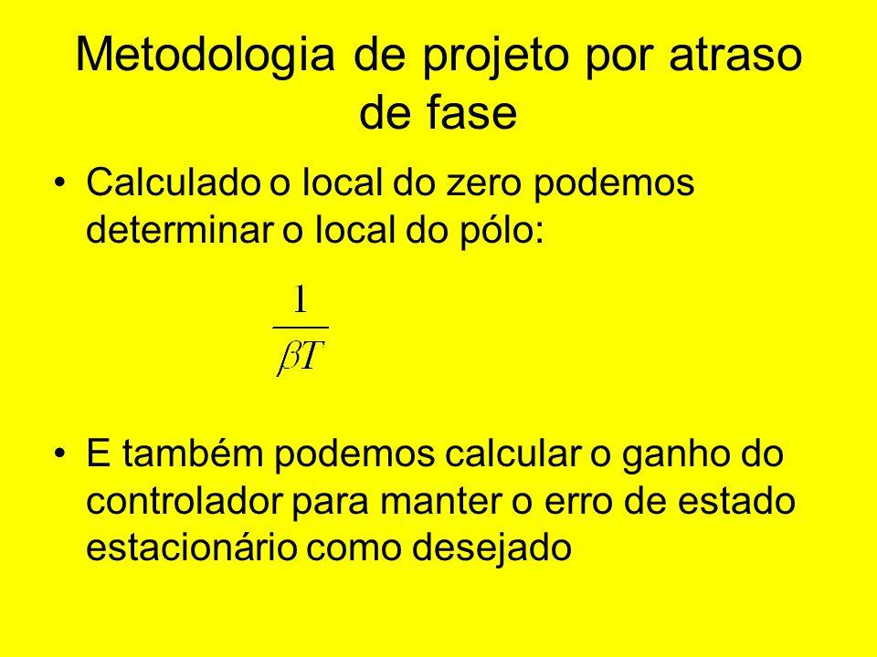 Metodologia de projeto por atraso de fase Calculado o local do zero podemos determinar o local do pólo: E também podemos calcular o ganho do controlad