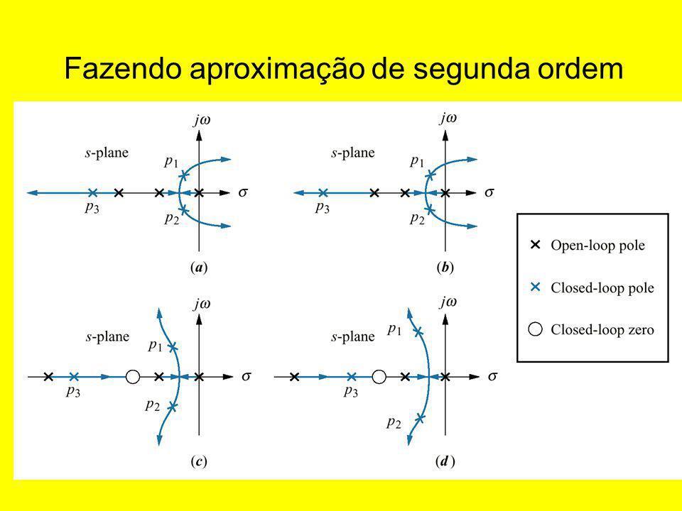 Fazendo aproximação de segunda ordem