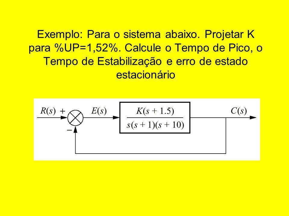 Exemplo: Para o sistema abaixo. Projetar K para %UP=1,52%. Calcule o Tempo de Pico, o Tempo de Estabilização e erro de estado estacionário