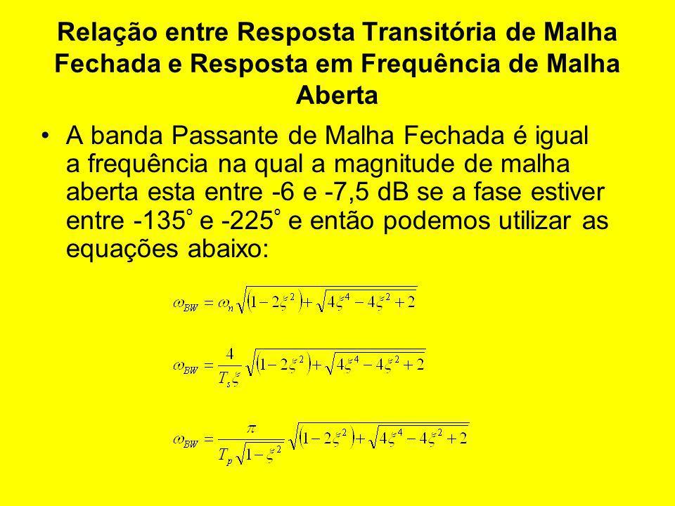 Relação entre Resposta Transitória de Malha Fechada e Resposta em Frequência de Malha Aberta A banda Passante de Malha Fechada é igual a frequência na qual a magnitude de malha aberta esta entre -6 e -7,5 dB se a fase estiver entre -135 º e -225 º e então podemos utilizar as equações abaixo: