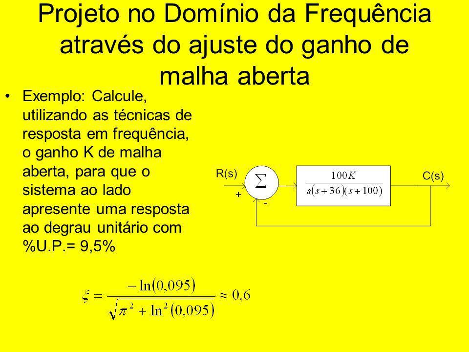 Projeto no Domínio da Frequência através do ajuste do ganho de malha aberta Exemplo: Calcule, utilizando as técnicas de resposta em frequência, o ganho K de malha aberta, para que o sistema ao lado apresente uma resposta ao degrau unitário com %U.P.= 9,5%