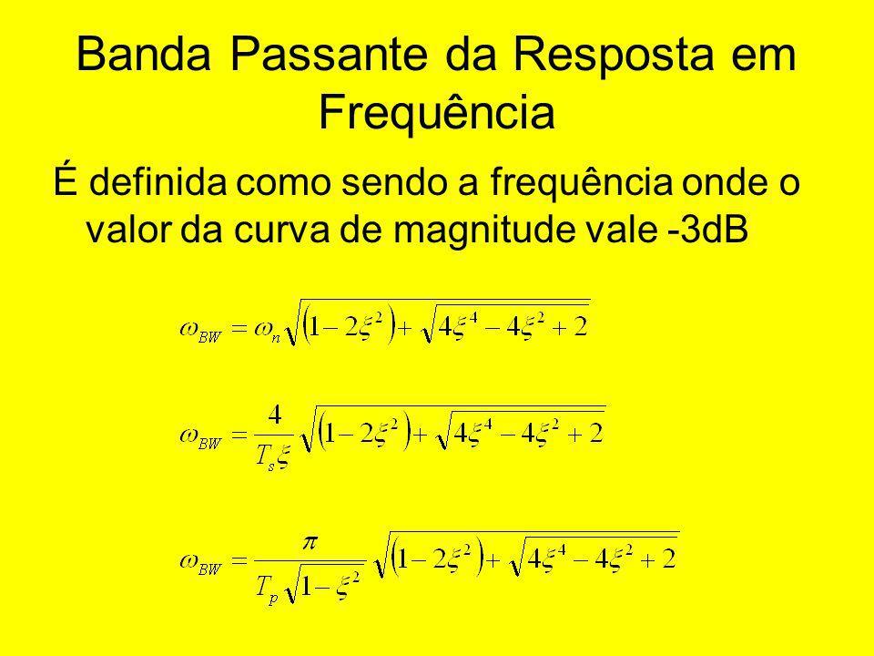 Banda Passante da Resposta em Frequência É definida como sendo a frequência onde o valor da curva de magnitude vale -3dB