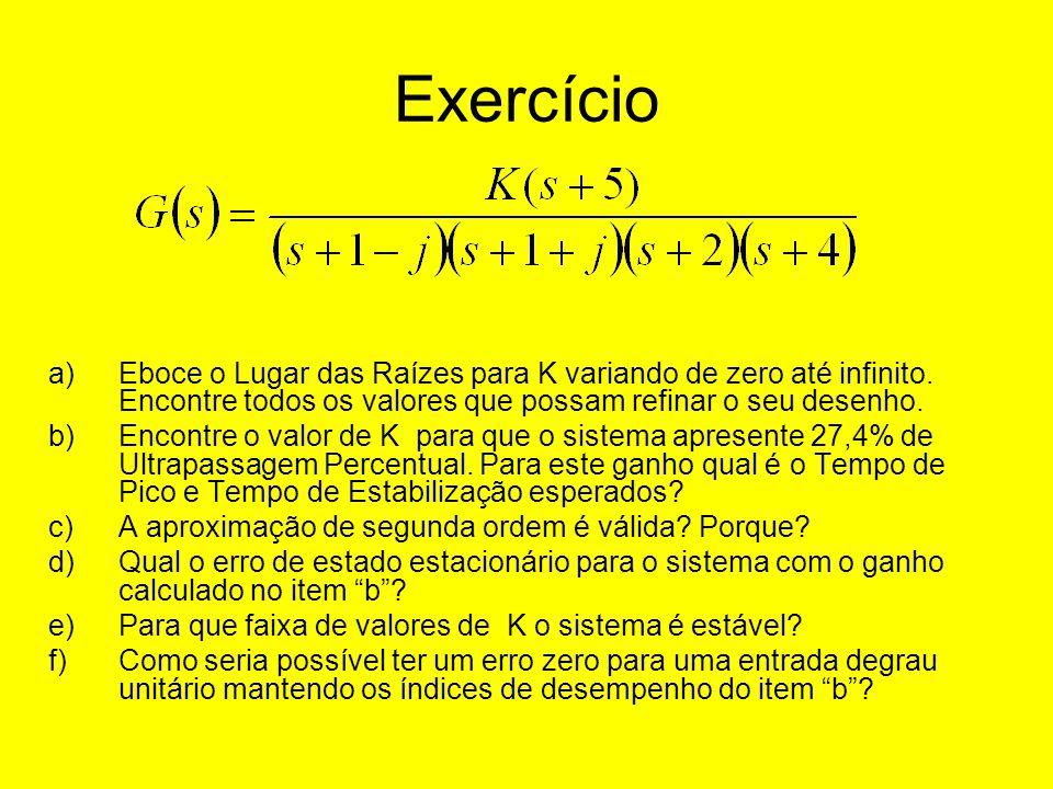 Exercício a)Eboce o Lugar das Raízes para K variando de zero até infinito. Encontre todos os valores que possam refinar o seu desenho. b)Encontre o va