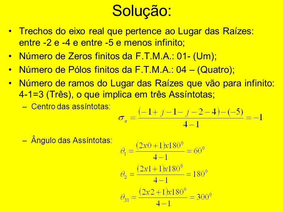 Solução: Trechos do eixo real que pertence ao Lugar das Raízes: entre -2 e -4 e entre -5 e menos infinito; Número de Zeros finitos da F.T.M.A.: 01- (U