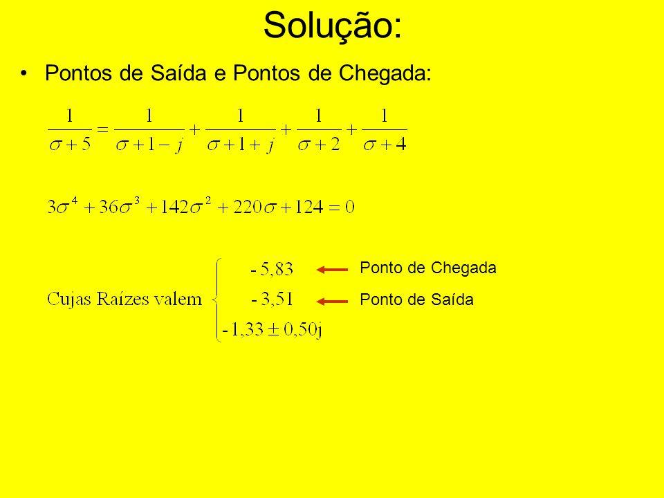 Solução: Pontos de Saída e Pontos de Chegada: Ponto de Saída Ponto de Chegada