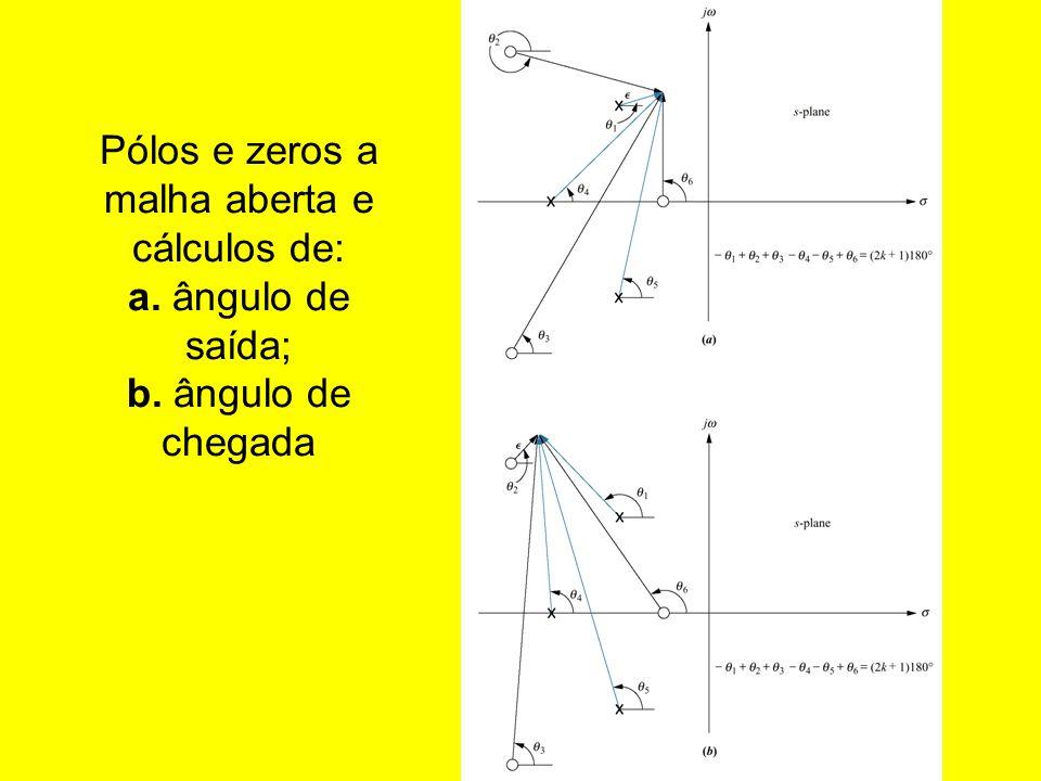 Pólos e zeros a malha aberta e cálculos de: a. ângulo de saída; b. ângulo de chegada