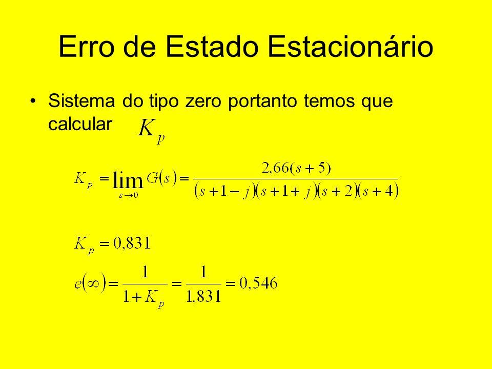 Erro de Estado Estacionário Sistema do tipo zero portanto temos que calcular