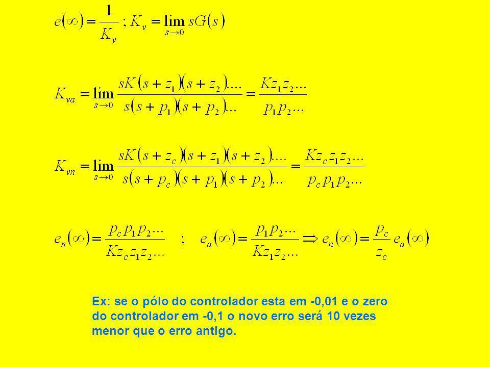Ex: se o pólo do controlador esta em -0,01 e o zero do controlador em -0,1 o novo erro será 10 vezes menor que o erro antigo.