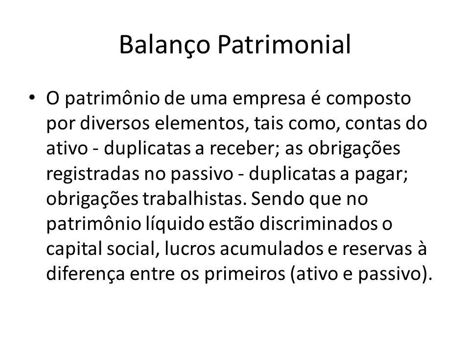 Balanço Patrimonial O patrimônio de uma empresa é composto por diversos elementos, tais como, contas do ativo - duplicatas a receber; as obrigações re